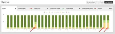 agency-analytics-rankings-trend